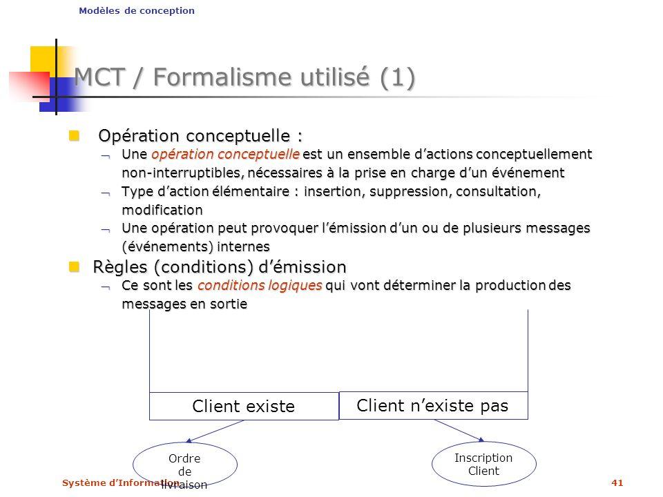 Système dInformation41 MCT / Formalisme utilisé (1) Opération conceptuelle : Opération conceptuelle : Une opération conceptuelle est un ensemble dacti