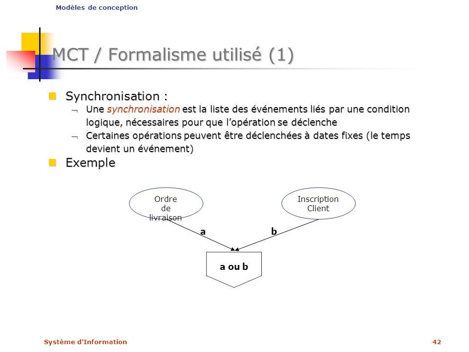 Système dInformation42 MCT / Formalisme utilisé (1) Synchronisation : Synchronisation : Une synchronisation est la liste des événements liés par une c