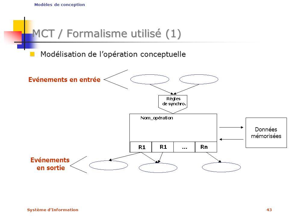 Système dInformation43 MCT / Formalisme utilisé (1) Modélisation de lopération conceptuelle Modélisation de lopération conceptuelle Modèles de concept