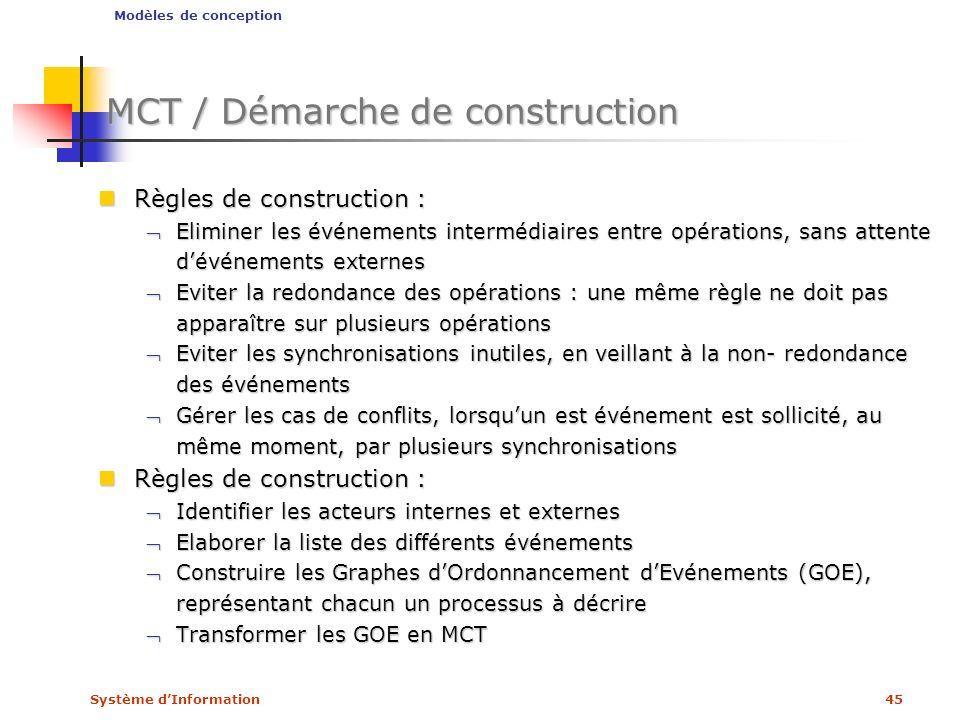 Système dInformation45 MCT / Démarche de construction Règles de construction : Règles de construction : Eliminer les événements intermédiaires entre o