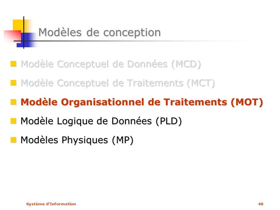 Système dInformation48 Modèles de conception Modèle Conceptuel de Données (MCD) Modèle Conceptuel de Données (MCD) Modèle Conceptuel de Traitements (M