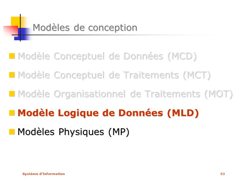 Système dInformation53 Modèles de conception Modèle Conceptuel de Données (MCD) Modèle Conceptuel de Données (MCD) Modèle Conceptuel de Traitements (M