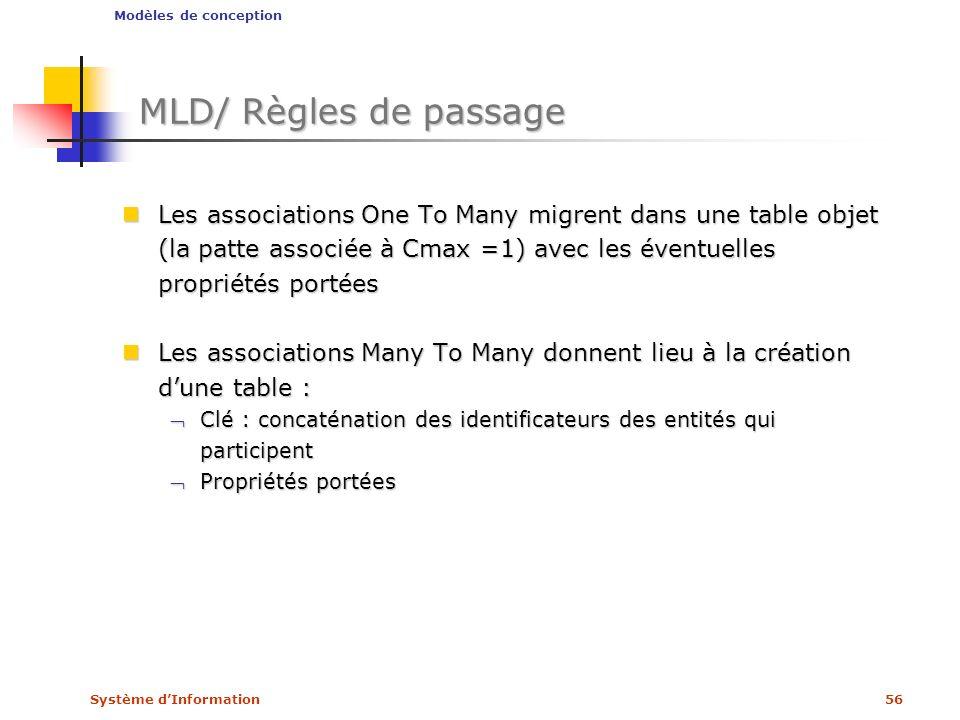 Système dInformation56 MLD/ Règles de passage Les associations One To Many migrent dans une table objet (la patte associée à Cmax =1) avec les éventue