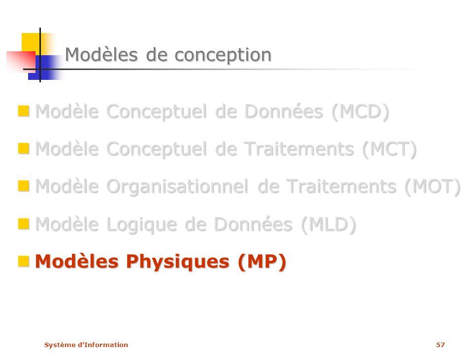 Système dInformation57 Modèles de conception Modèle Conceptuel de Données (MCD) Modèle Conceptuel de Données (MCD) Modèle Conceptuel de Traitements (M
