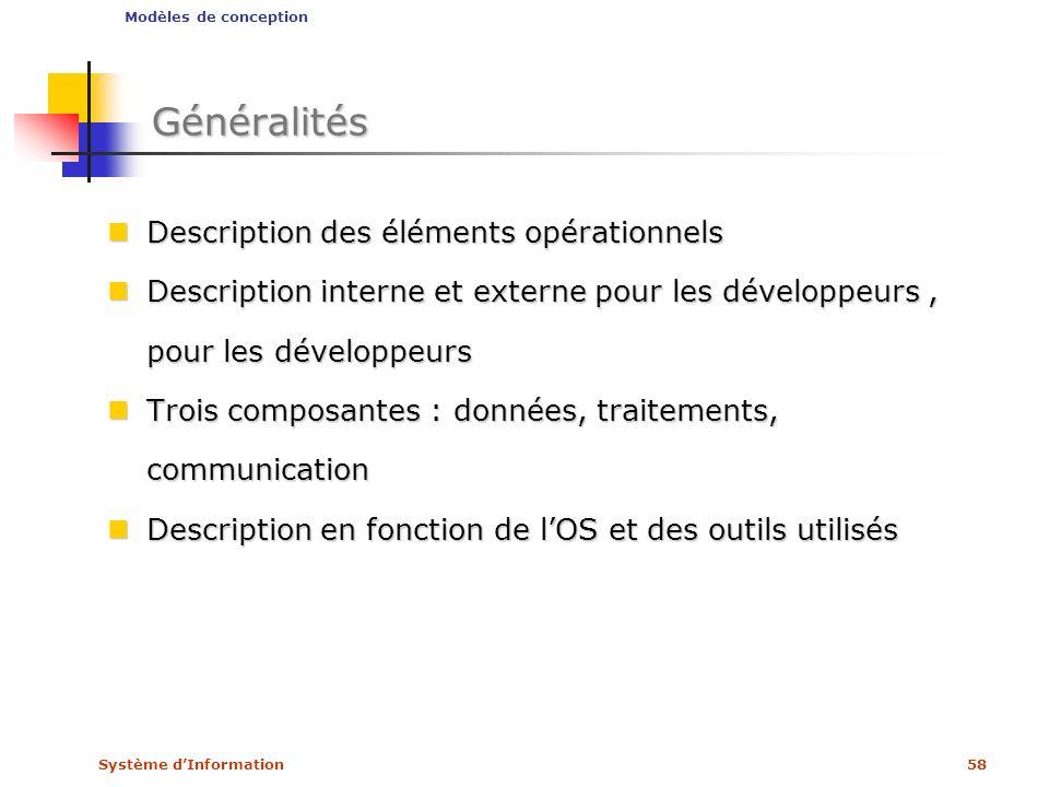 Système dInformation58 Généralités Description des éléments opérationnels Description des éléments opérationnels Description interne et externe pour l