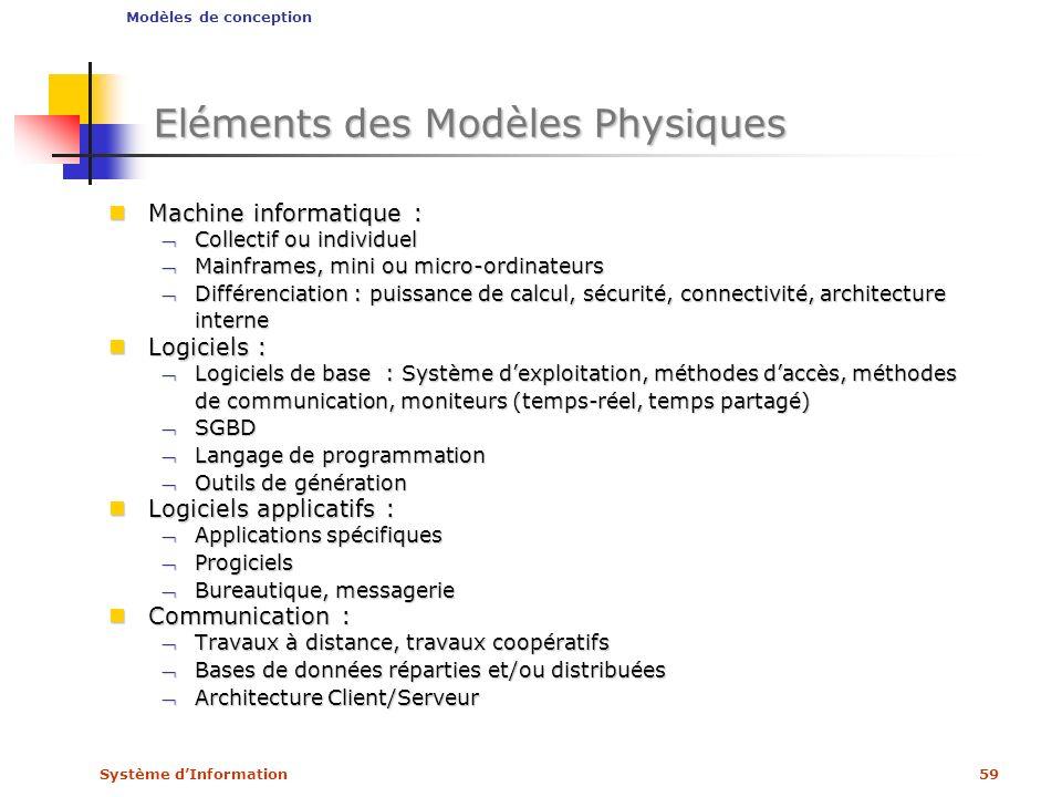 Système dInformation59 Eléments des Modèles Physiques Machine informatique : Machine informatique : Collectif ou individuelCollectif ou individuel Mai