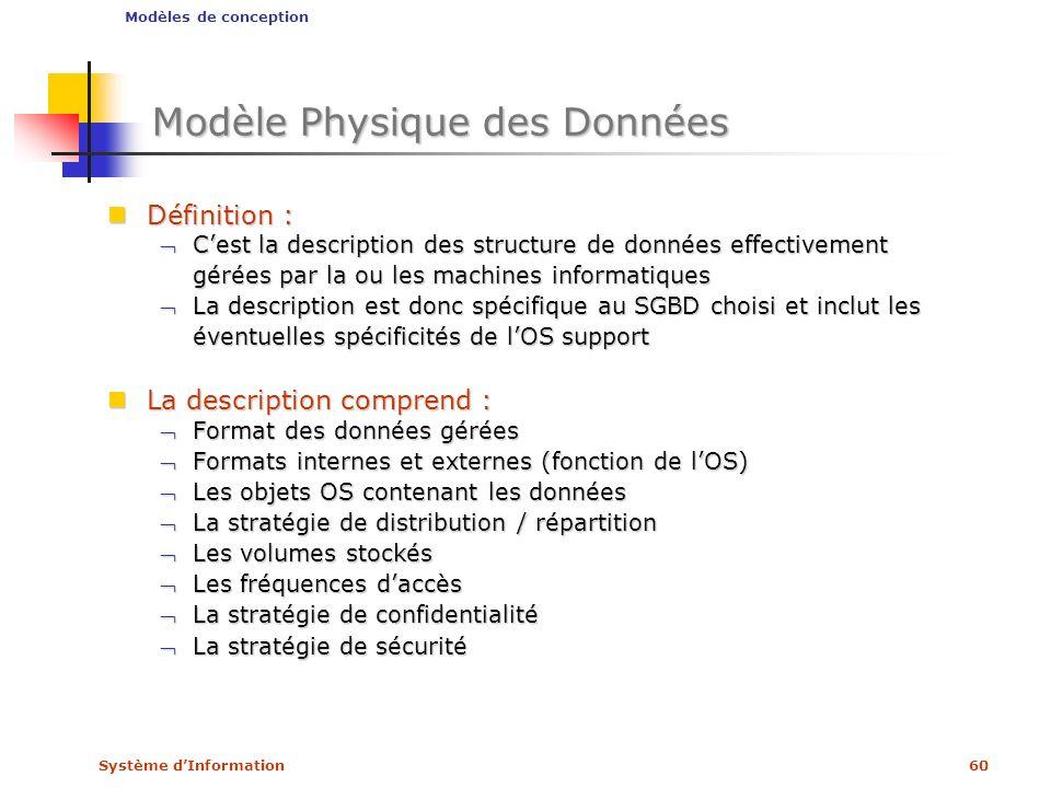 Système dInformation60 Modèle Physique des Données Définition : Définition : Cest la description des structure de données effectivement gérées par la