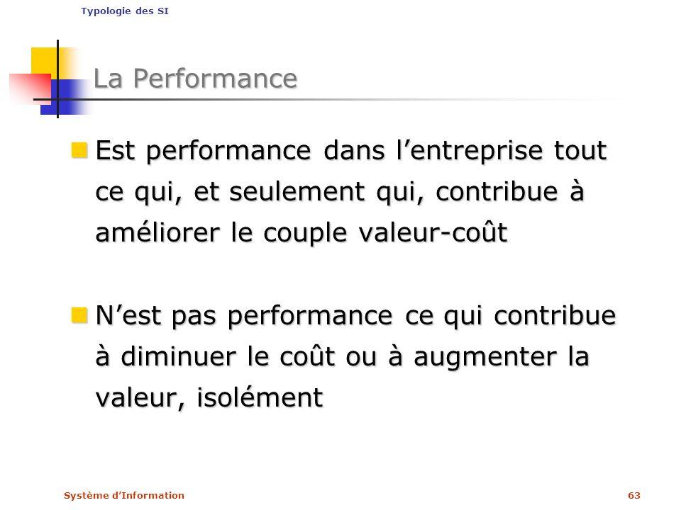 Système dInformation63 La Performance Est performance dans lentreprise tout ce qui, et seulement qui, contribue à améliorer le couple valeur-coût Est