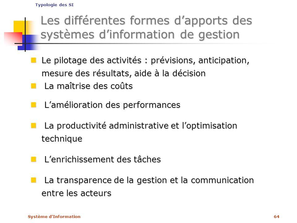 Système dInformation64 Les différentes formes dapports des systèmes dinformation de gestion Le pilotage des activités : prévisions, anticipation, mesu