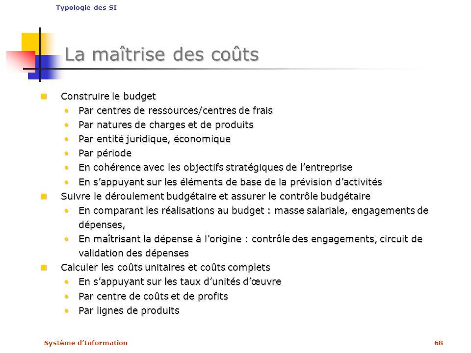 Système dInformation68 La maîtrise des coûts Construire le budget Construire le budget Par centres de ressources/centres de fraisPar centres de ressou