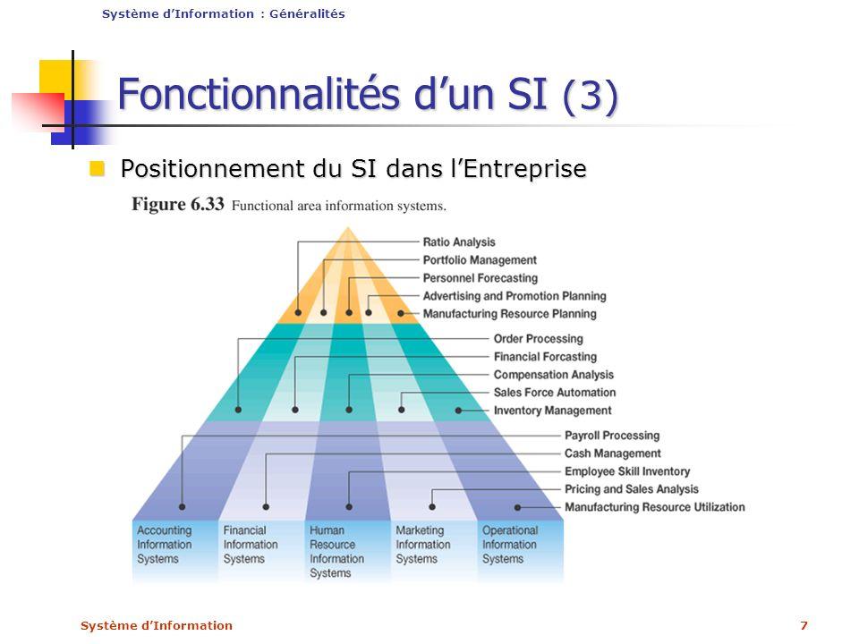 Système dInformation7 Fonctionnalités dun SI (3) Positionnement du SI dans lEntreprise Positionnement du SI dans lEntreprise Système dInformation : Gé