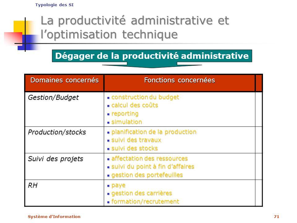 Système dInformation71 Dégager de la productivité administrative Domaines concernés Fonctions concernées Gestion/Budget construction du budget constru