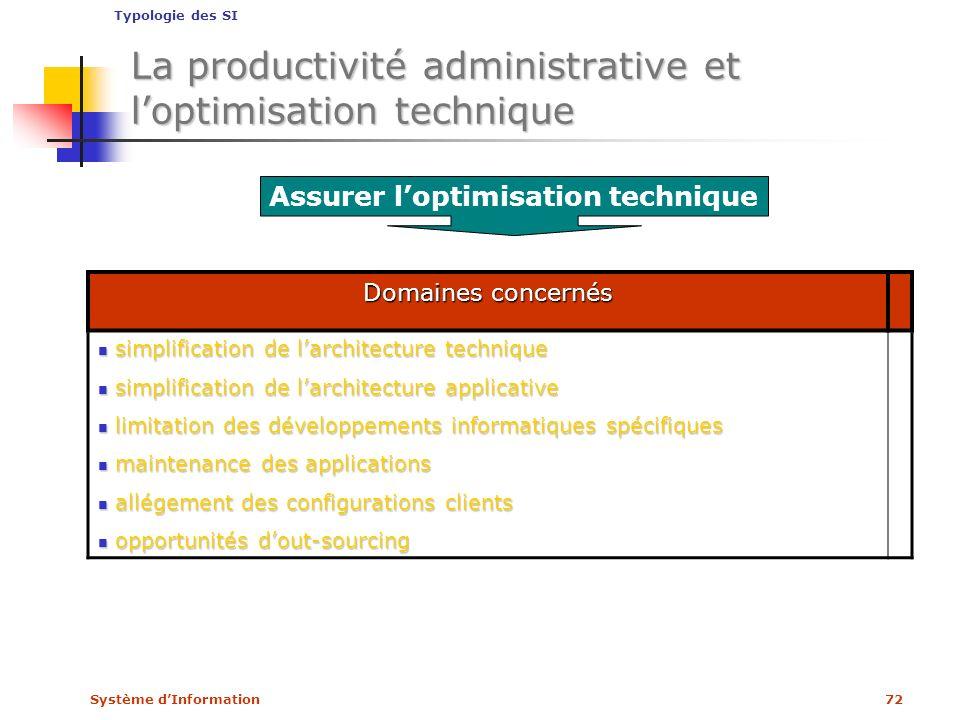 Système dInformation72 La productivité administrative et loptimisation technique Assurer loptimisation technique Domaines concernés simplification de