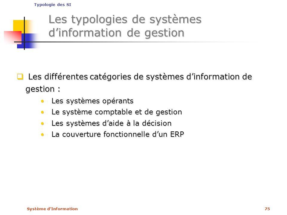 Système dInformation75 Les différentes catégories de systèmes dinformation de gestion : Les différentes catégories de systèmes dinformation de gestion