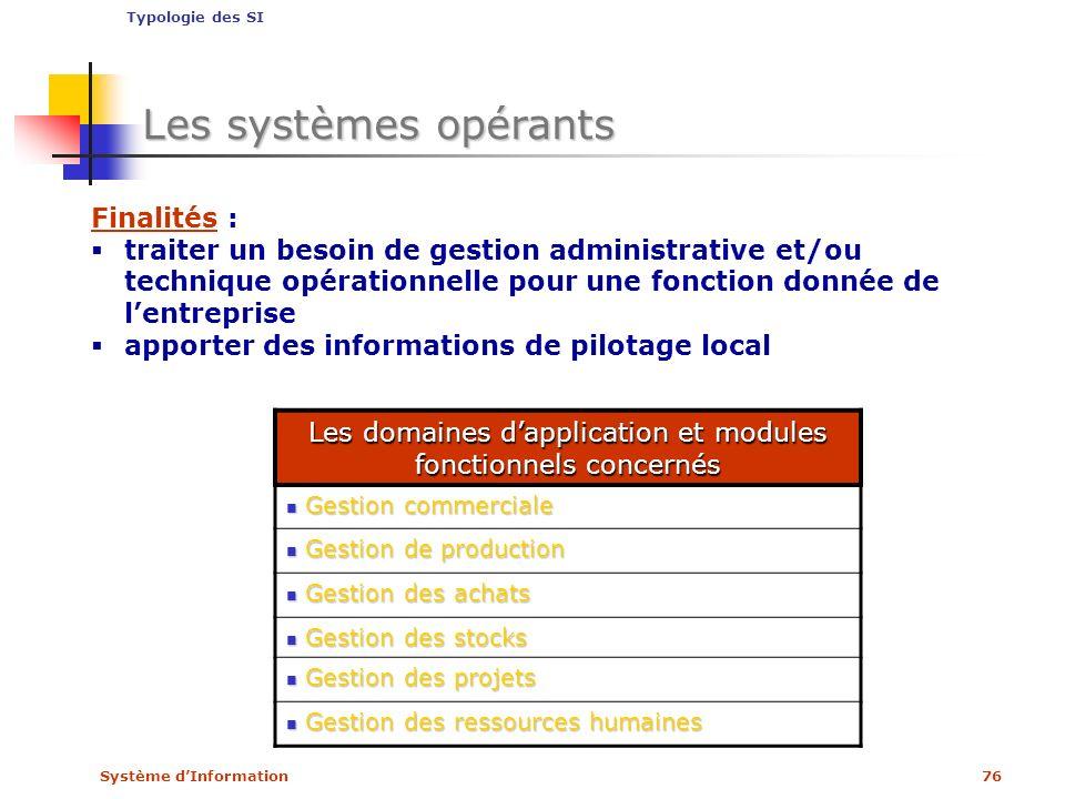 Système dInformation76 Les systèmes opérants Les domaines dapplication et modules fonctionnels concernés Gestion commerciale Gestion commerciale Gesti