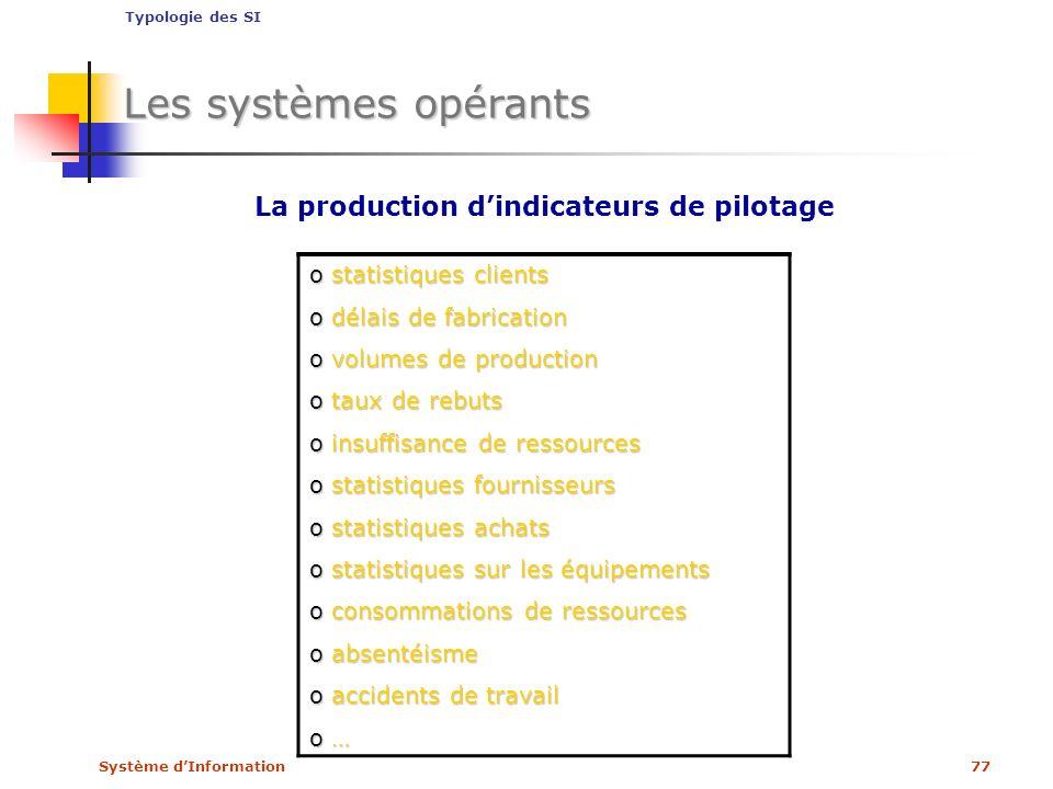 Système dInformation77 Les systèmes opérants o statistiques clients o délais de fabrication o volumes de production o taux de rebuts o insuffisance de