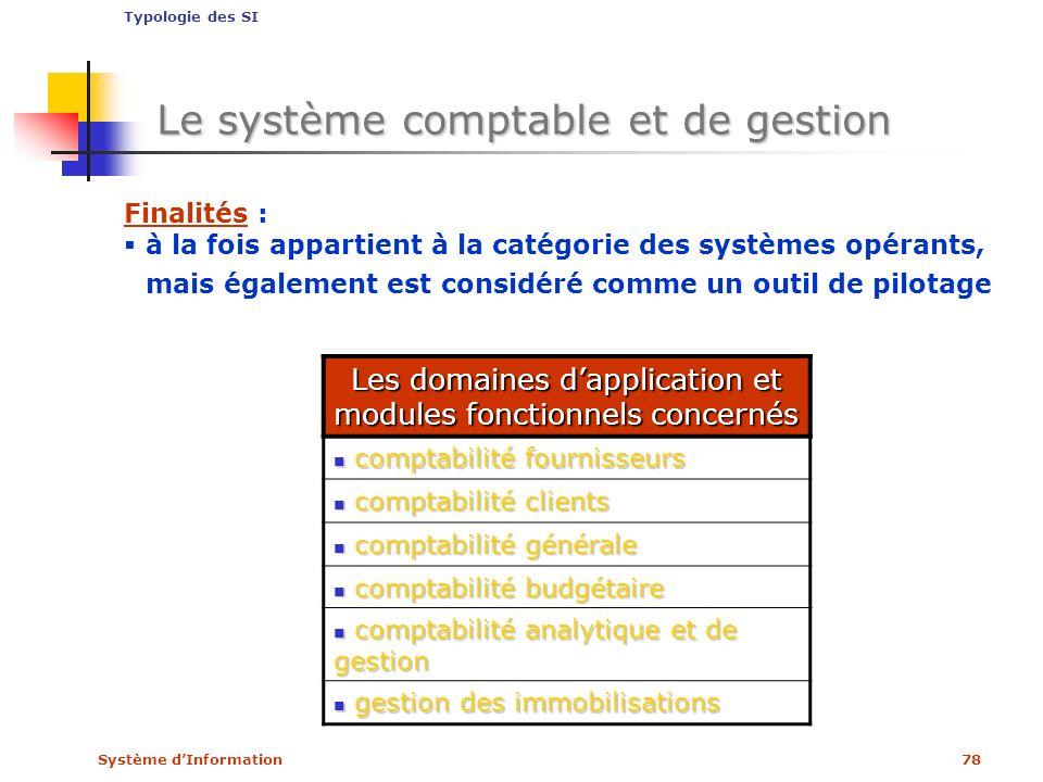 Système dInformation78 Le système comptable et de gestion Les domaines dapplication et modules fonctionnels concernés comptabilité fournisseurs compta