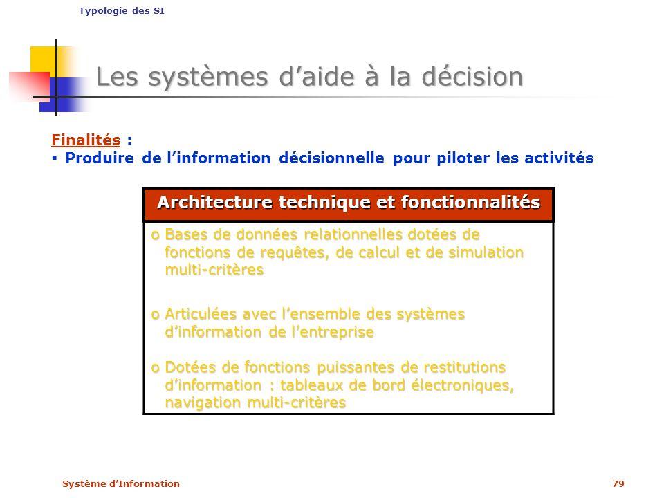 Système dInformation79 Architecture technique et fonctionnalités oBases de données relationnelles dotées de fonctions de requêtes, de calcul et de sim