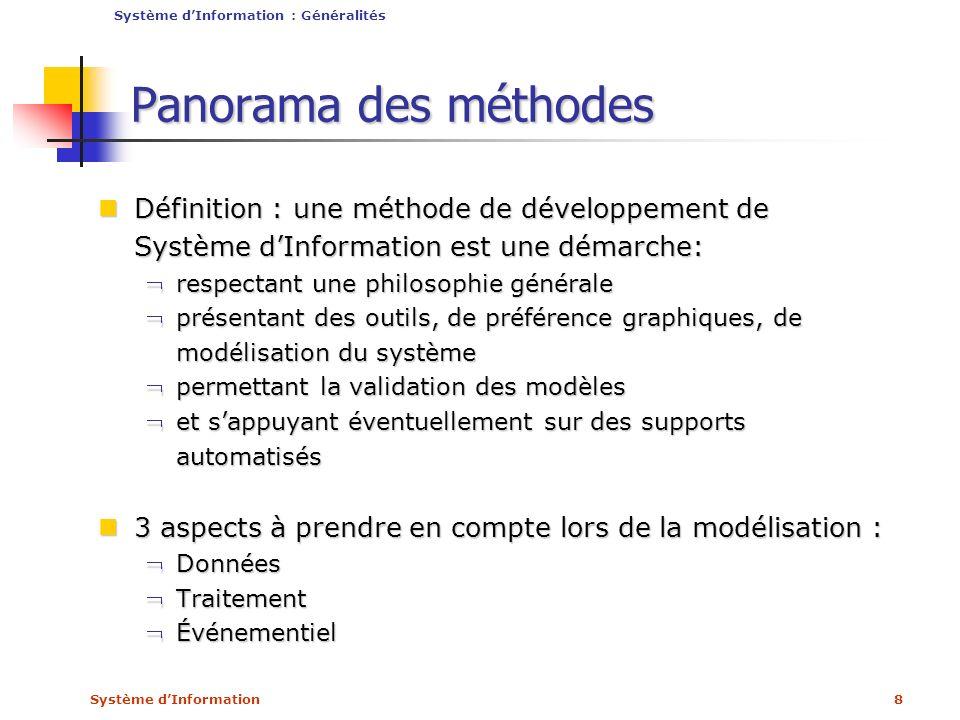 Système dInformation8 Panorama des méthodes Définition : une méthode de développement de Système dInformation est une démarche: Définition : une métho