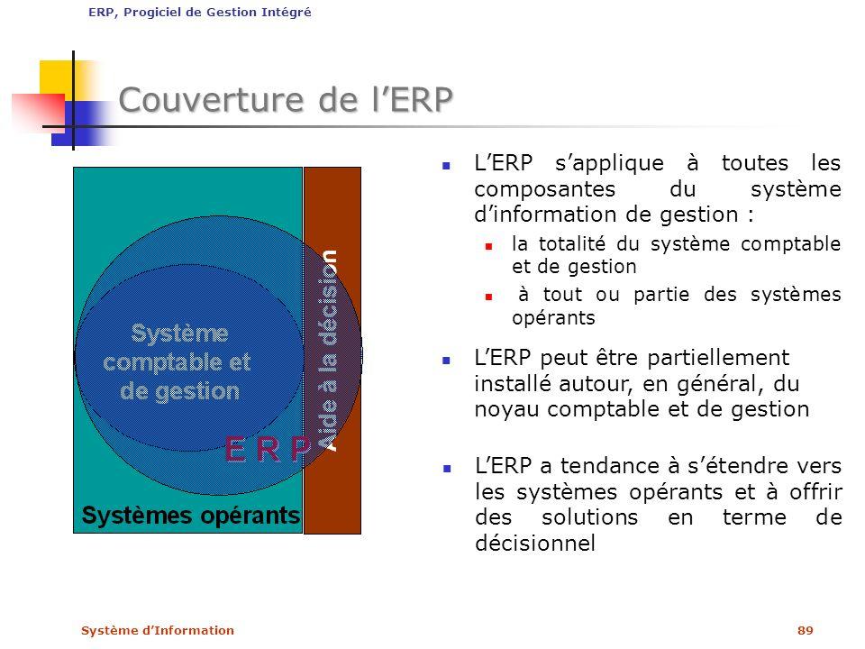 Système dInformation89 Couverture de lERP LERP sapplique à toutes les composantes du système dinformation de gestion : la totalité du système comptabl