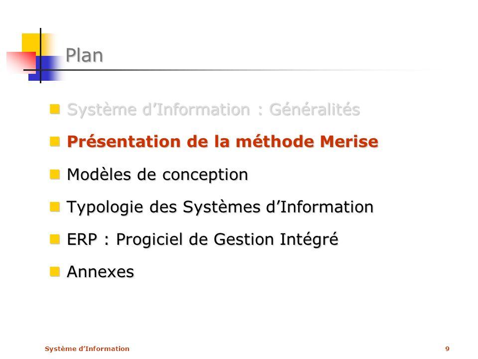 Système dInformation9 Plan Système dInformation : Généralités Système dInformation : Généralités Présentation de la méthode Merise Présentation de la