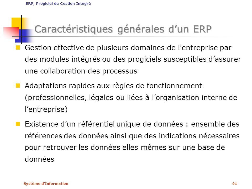 Système dInformation91 Caractéristiques générales dun ERP Gestion effective de plusieurs domaines de lentreprise par des modules intégrés ou des progi