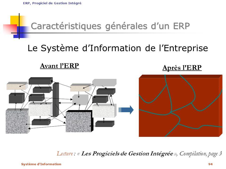 Système dInformation94 Caractéristiques générales dun ERP Le Système dInformation de lEntreprise Avant lERP Après lERP Lecture : « Les Progiciels de G