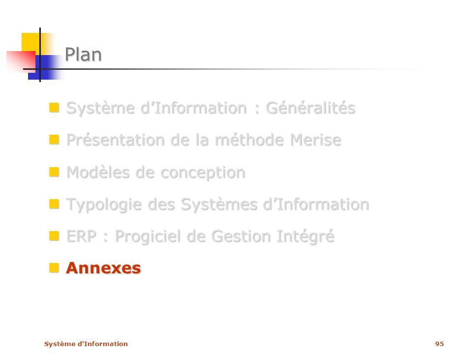 Système dInformation95 Plan Système dInformation : Généralités Système dInformation : Généralités Présentation de la méthode Merise Présentation de la