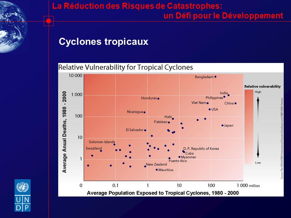 La Réduction des Risques de Catastrophes: un Défi pour le Développement Cyclones tropicaux