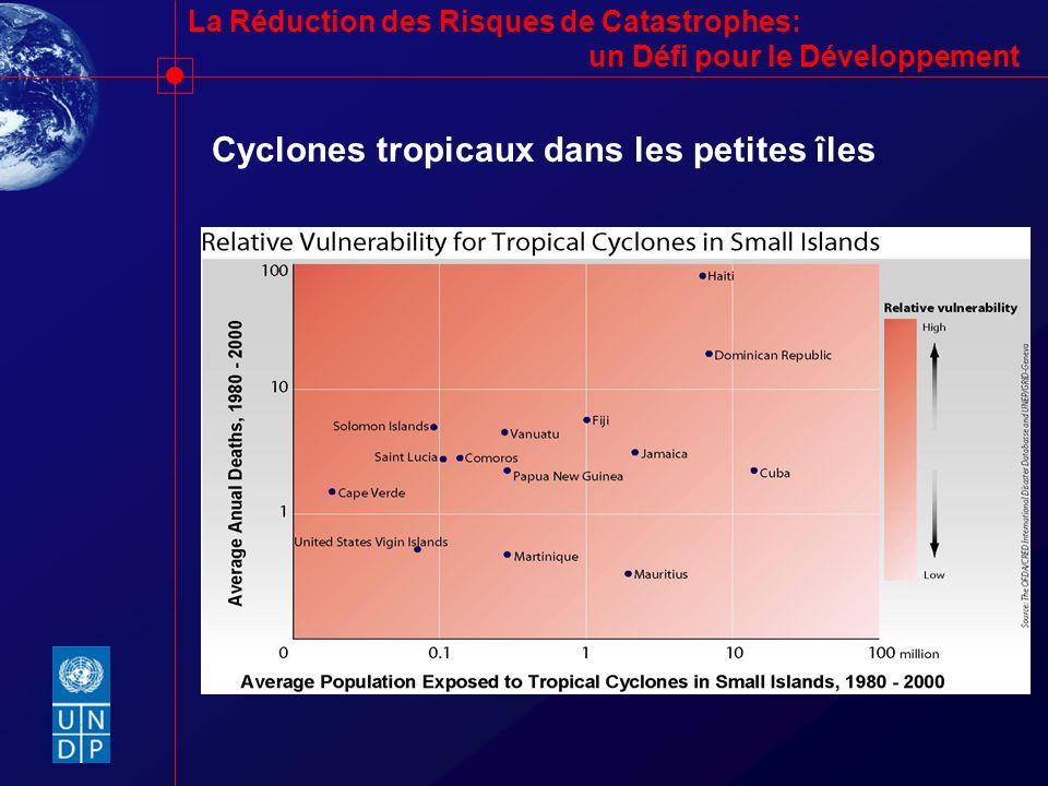 La Réduction des Risques de Catastrophes: un Défi pour le Développement Cyclones tropicaux dans les petites îles
