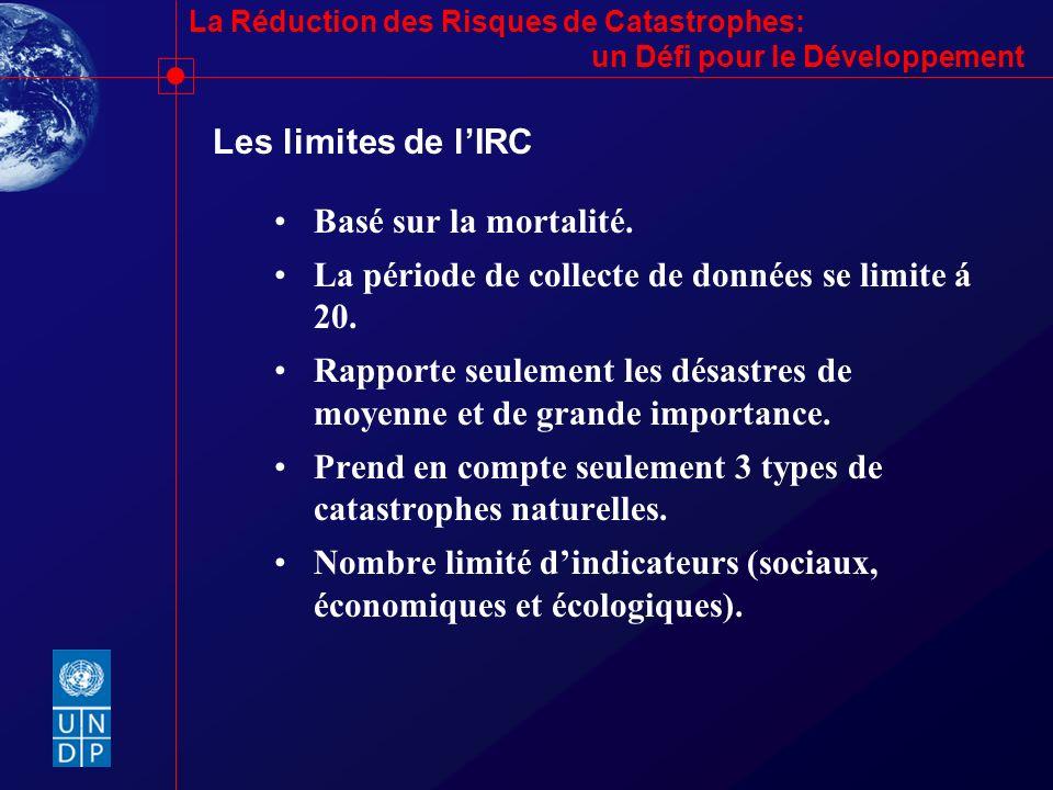 La Réduction des Risques de Catastrophes: un Défi pour le Développement Les limites de lIRC Basé sur la mortalité. La période de collecte de données s