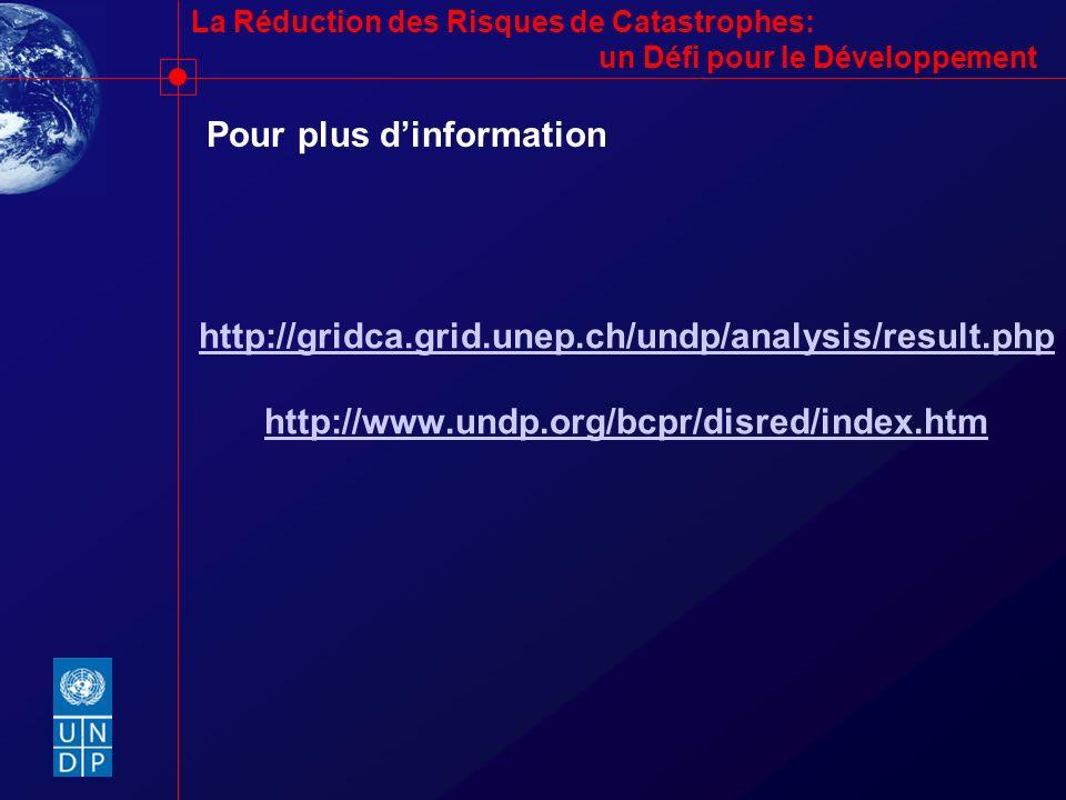La Réduction des Risques de Catastrophes: un Défi pour le Développement http://gridca.grid.unep.ch/undp/analysis/result.php http://gridca.grid.unep.ch