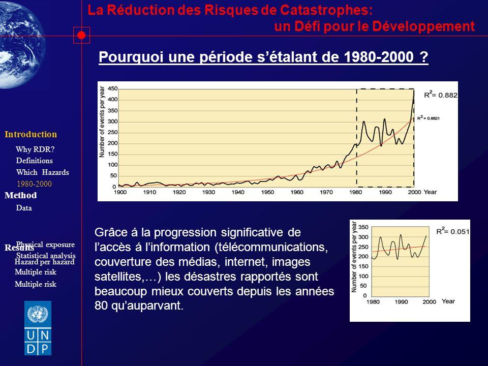 La Réduction des Risques de Catastrophes: un Défi pour le Développement Pourquoi une période sétalant de 1980-2000 ? Grâce á la progression significat