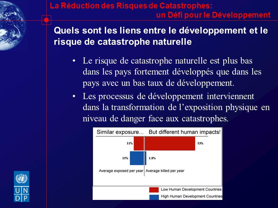 La Réduction des Risques de Catastrophes: un Défi pour le Développement Quels sont les liens entre le développement et le risque de catastrophe nature