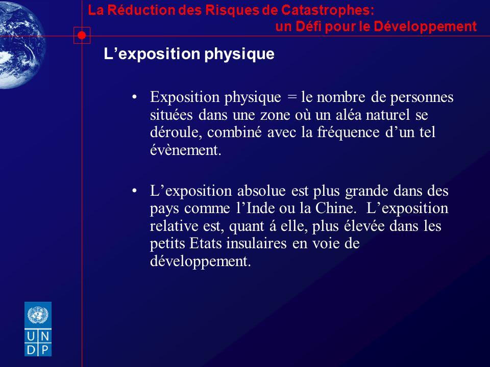 La Réduction des Risques de Catastrophes: un Défi pour le Développement Lexposition physique Exposition physique = le nombre de personnes situées dans
