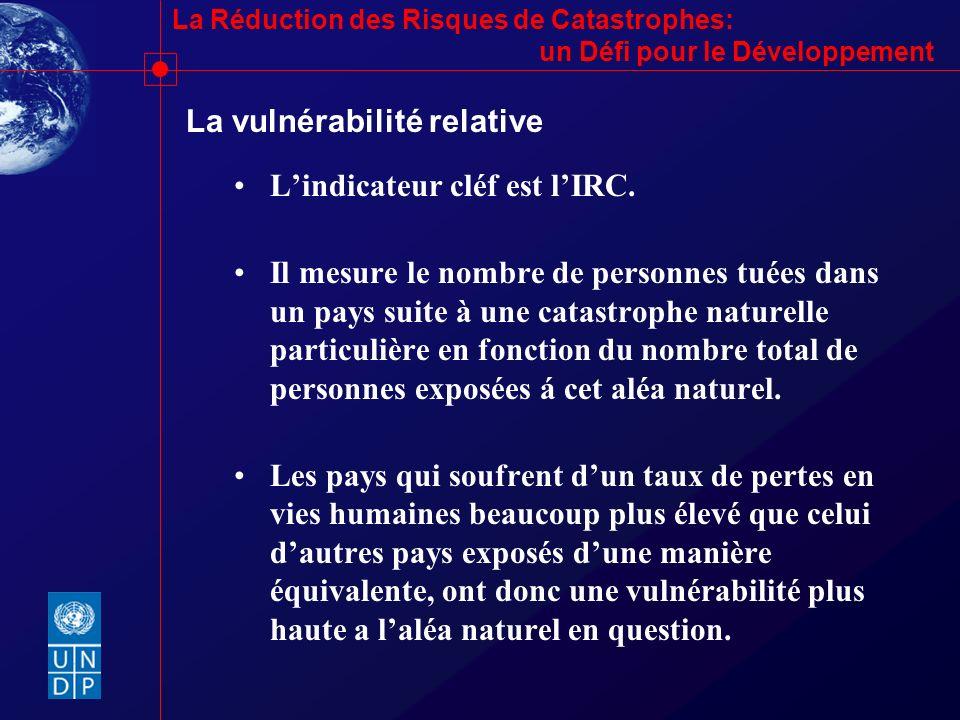 La Réduction des Risques de Catastrophes: un Défi pour le Développement La vulnérabilité relative Lindicateur cléf est lIRC. Il mesure le nombre de pe