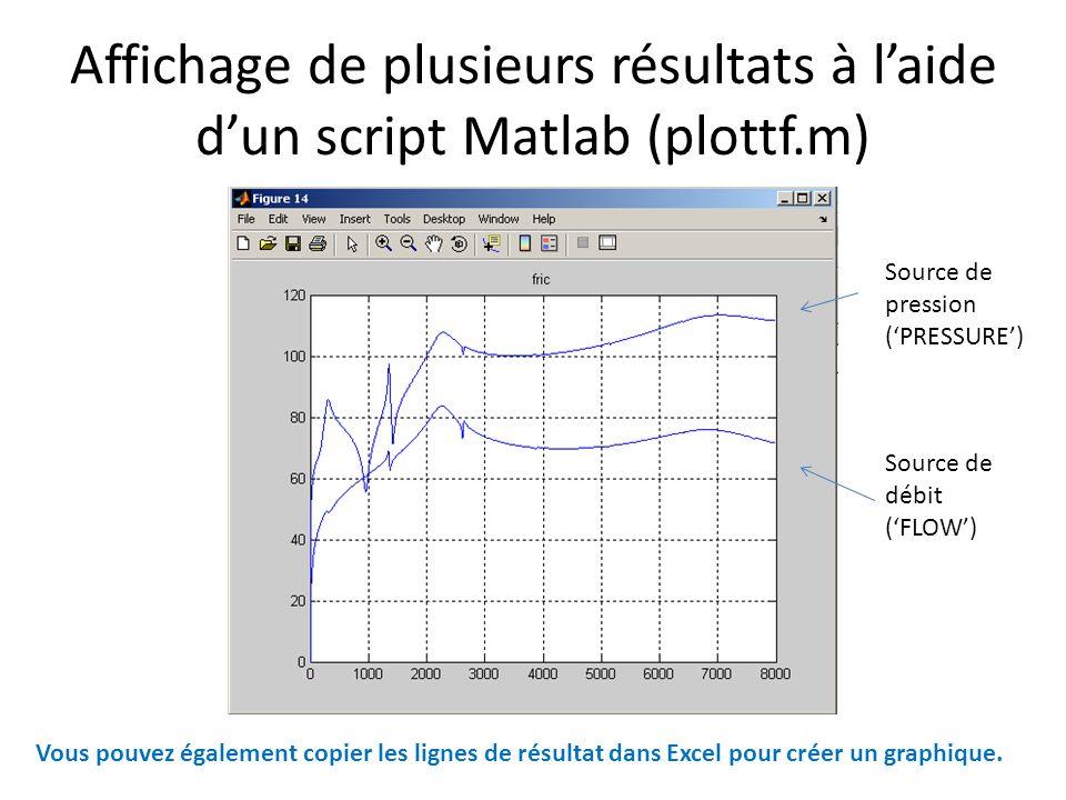 Affichage de plusieurs résultats à laide dun script Matlab (plottf.m) Source de débit (FLOW) Source de pression (PRESSURE) Vous pouvez également copie