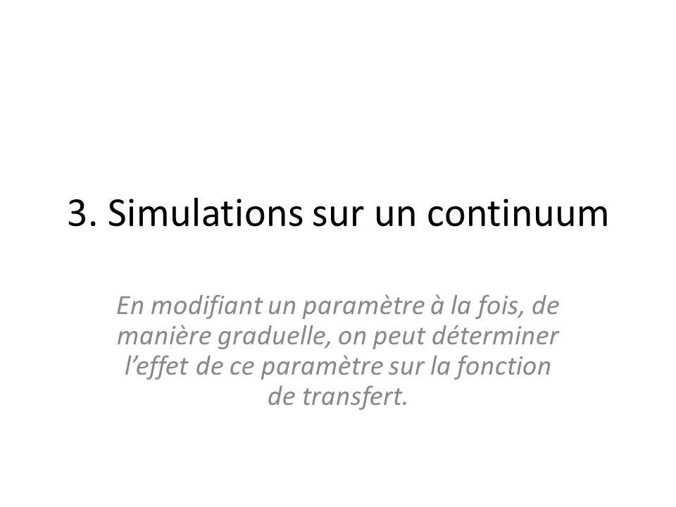 3. Simulations sur un continuum En modifiant un paramètre à la fois, de manière graduelle, on peut déterminer leffet de ce paramètre sur la fonction d