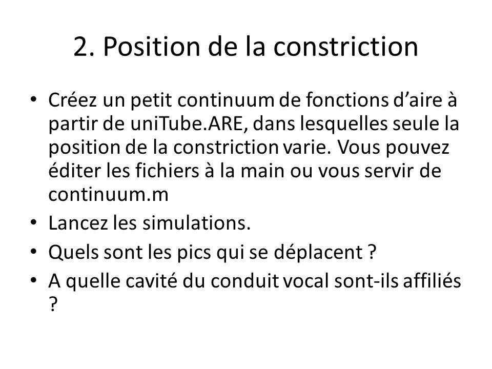2. Position de la constriction Créez un petit continuum de fonctions daire à partir de uniTube.ARE, dans lesquelles seule la position de la constricti