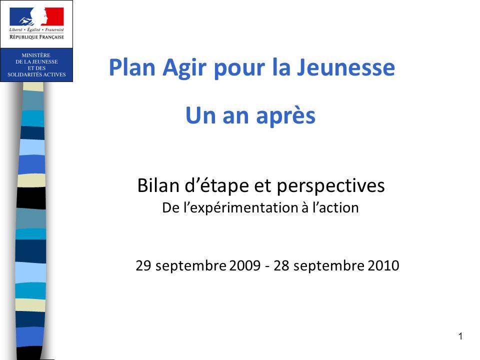 1 Plan Agir pour la Jeunesse Un an après Bilan détape et perspectives De lexpérimentation à laction 29 septembre 2009 - 28 septembre 2010