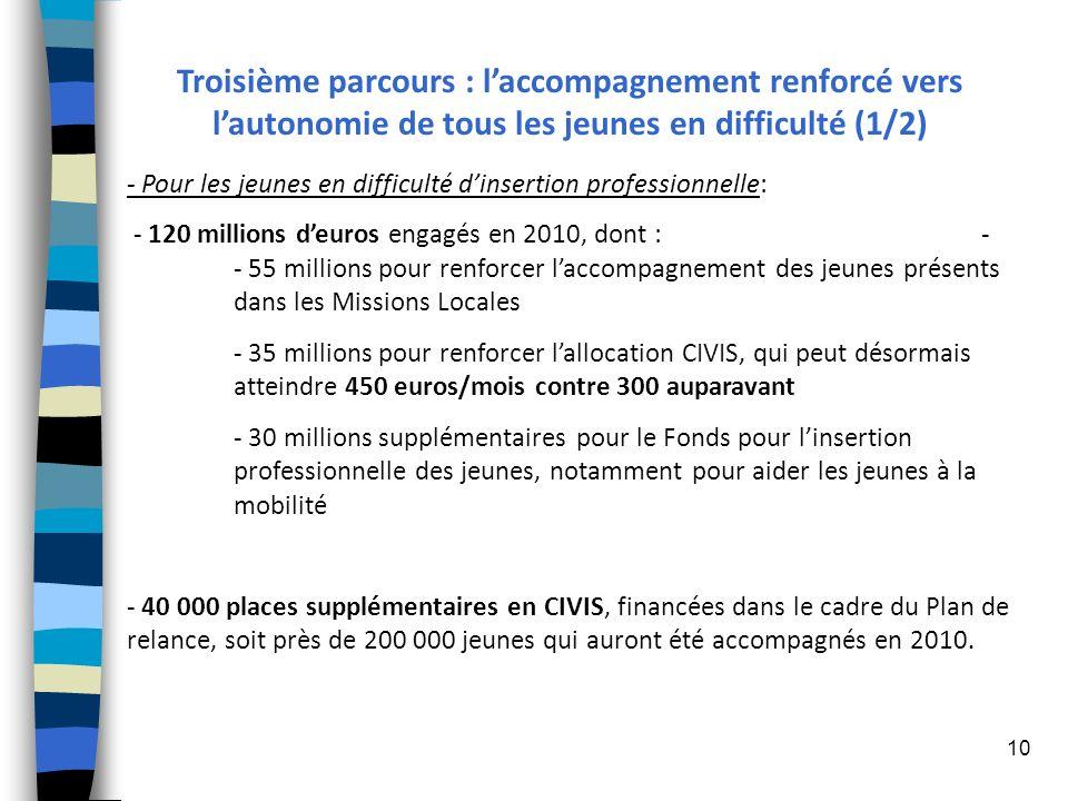 10 - Pour les jeunes en difficulté dinsertion professionnelle: - 120 millions deuros engagés en 2010, dont : - - 55 millions pour renforcer laccompagn