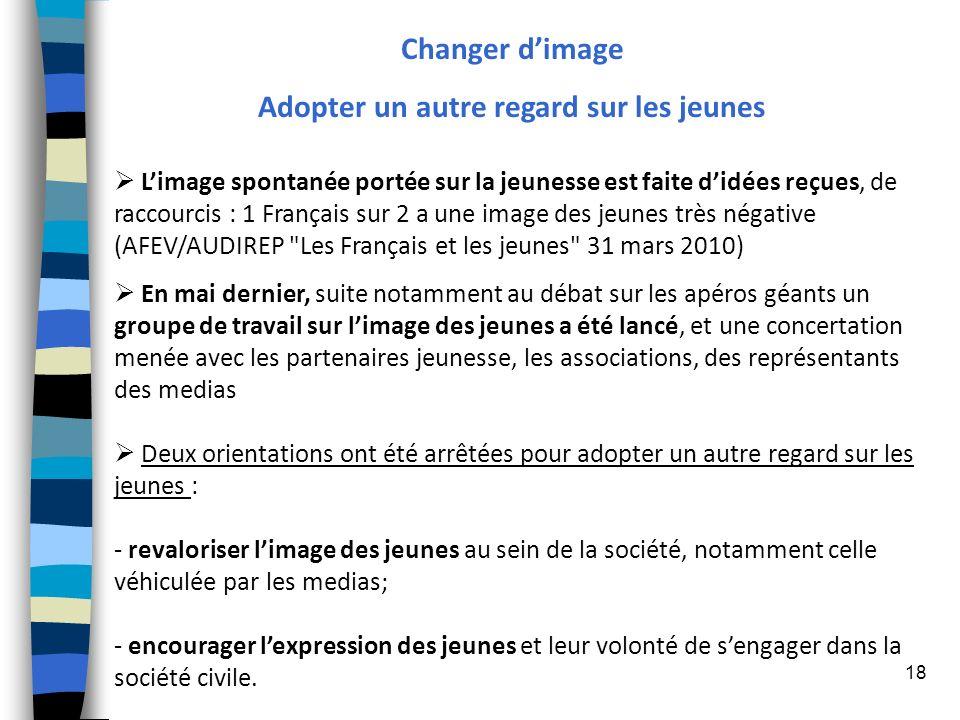 18 Changer dimage Adopter un autre regard sur les jeunes Limage spontanée portée sur la jeunesse est faite didées reçues, de raccourcis : 1 Français s