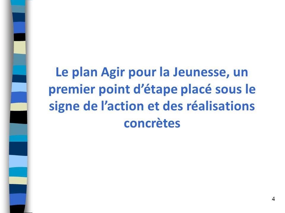 4 Le plan Agir pour la Jeunesse, un premier point détape placé sous le signe de laction et des réalisations concrètes