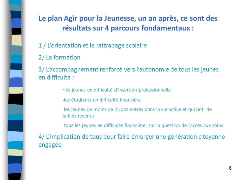 6 Le plan Agir pour la Jeunesse, un an après, ce sont des résultats sur 4 parcours fondamentaux : 1 / Lorientation et le rattrapage scolaire 2/ La for