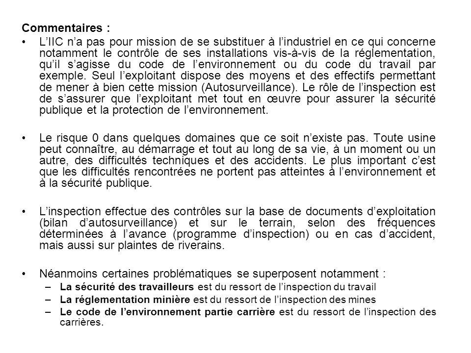 Commentaires : LIIC na pas pour mission de se substituer à lindustriel en ce qui concerne notamment le contrôle de ses installations vis-à-vis de la r