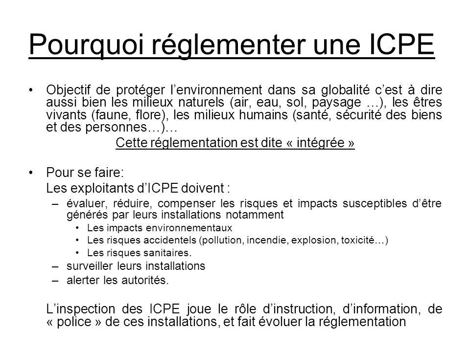 Pourquoi réglementer une ICPE Objectif de protéger lenvironnement dans sa globalité cest à dire aussi bien les milieux naturels (air, eau, sol, paysag