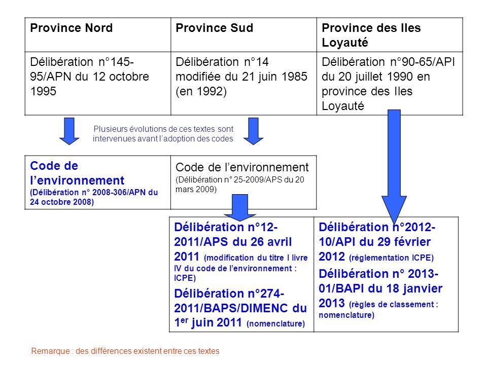 Province NordProvince SudProvince des Iles Loyauté Délibération n°145- 95/APN du 12 octobre 1995 Délibération n°14 modifiée du 21 juin 1985 (en 1992)