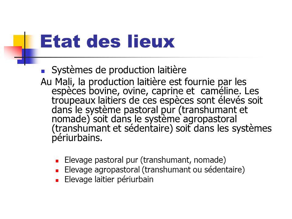 Etat des lieux Systèmes de production laitière Au Mali, la production laitière est fournie par les espèces bovine, ovine, caprine et caméline. Les tro