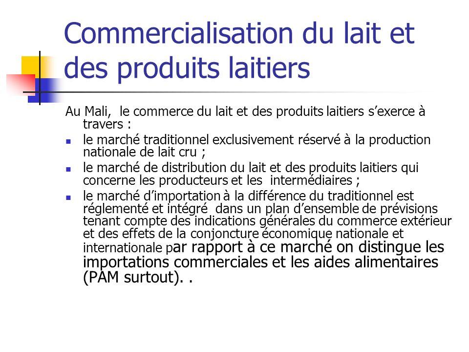 Commercialisation du lait et des produits laitiers Au Mali, le commerce du lait et des produits laitiers sexerce à travers : le marché traditionnel ex