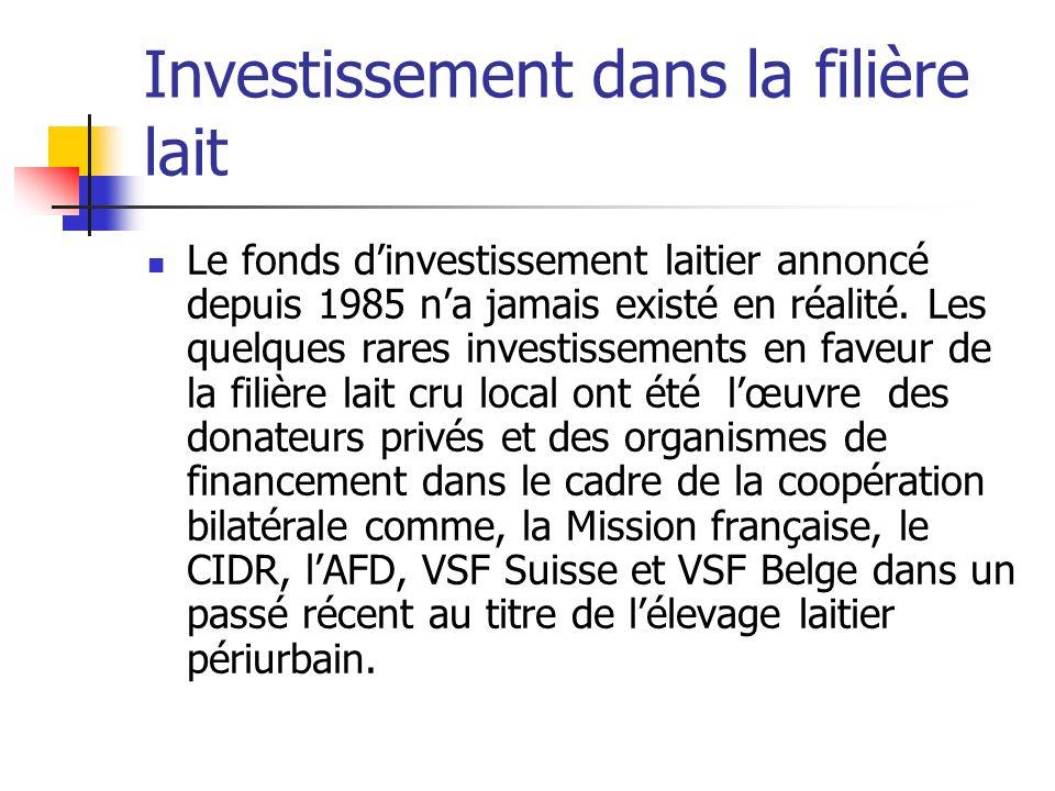 Investissement dans la filière lait Le fonds dinvestissement laitier annoncé depuis 1985 na jamais existé en réalité. Les quelques rares investissemen